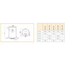Бойлер CHAFFOTEAUX 80 V (со скрытым регулятором)